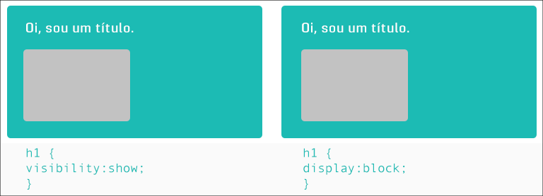 css-visibility-show-block
