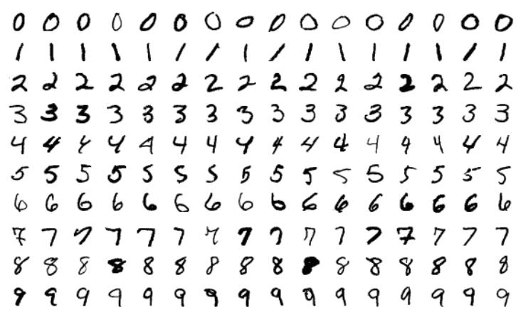imagem com vários números de 1 a 9 de formatos diferentes, que parecem ter sido escritas à mão
