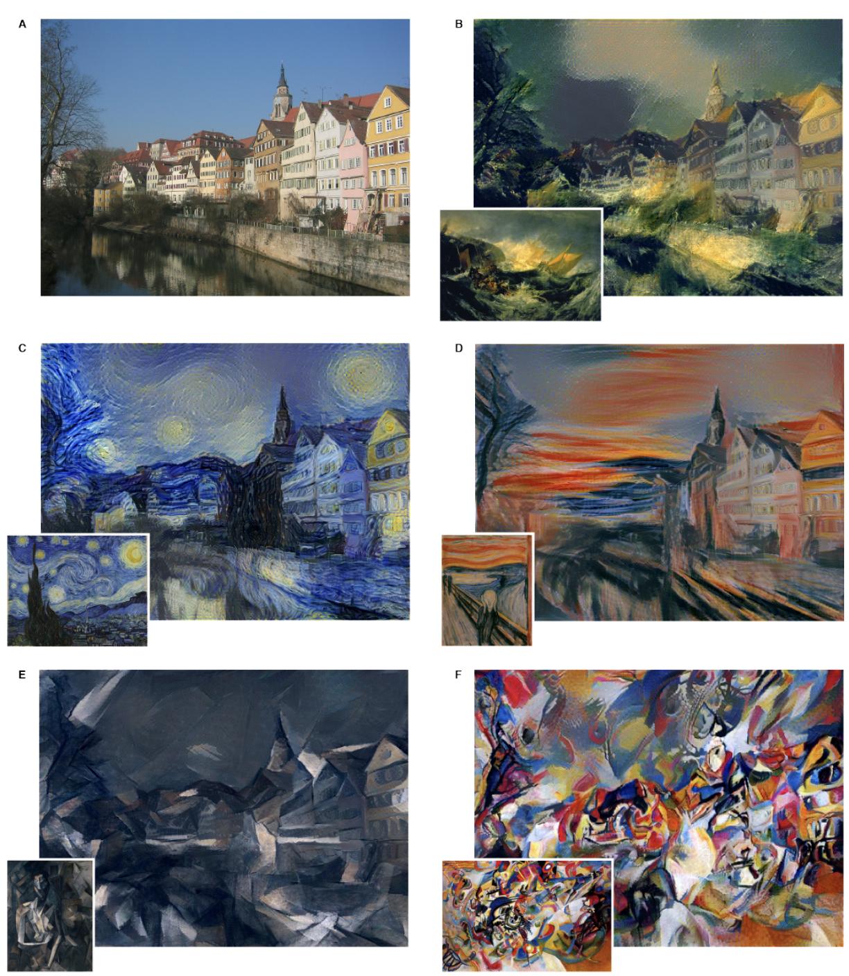 imagens de várias pinturas famosas, como Noite Estrelada de Van Gogh, e O Grito de Edvard Munch, e figuras feitas à derivação dos quadros, com padrões de cores e direções.