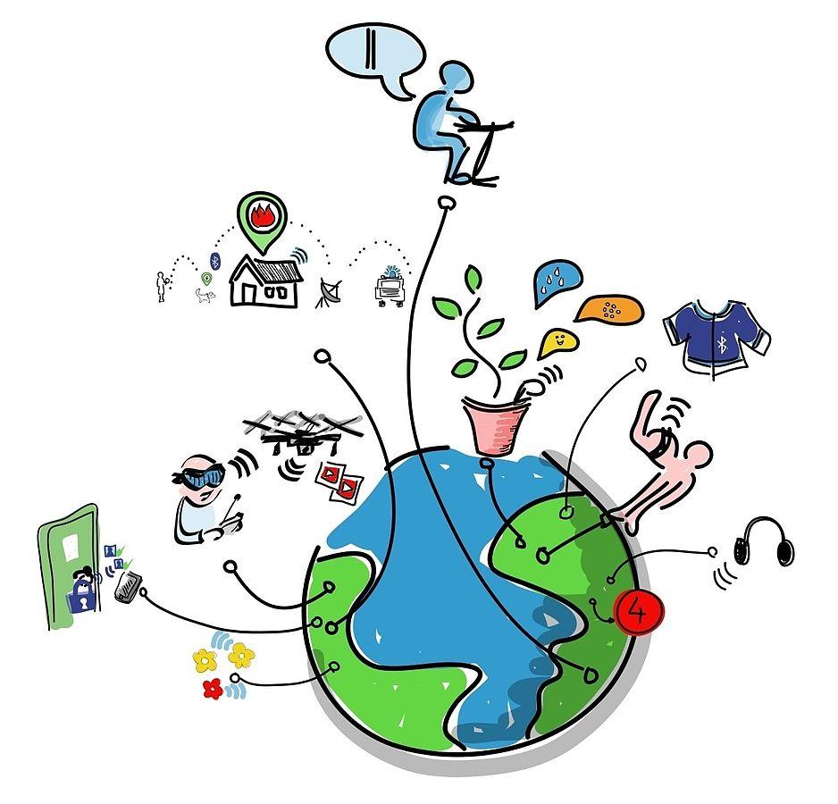 imagem desenhada de um globo terrestre com várias imagens conectadas, como uma pessoa, uma casa, um drone, um fone, uma blusa.
