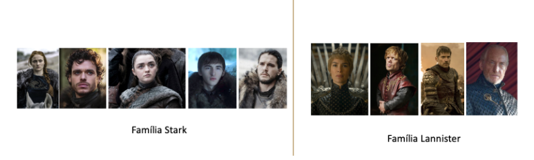 familia Stark e família Lannister divididas por suas carcteristicas