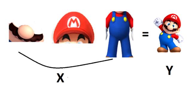 O boneco é feito de várias partes - essas carcteristicas que dizem se ele é ou não um boneco do tipo Mário